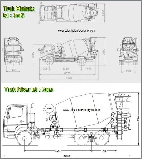 harga-beton-ready-mix-sesuaikan-dgn-dimensi-truk-mixer-dan-truk-minimix