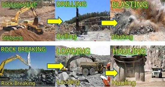 tahap-penambangan-agregat-di-lahan-quarry