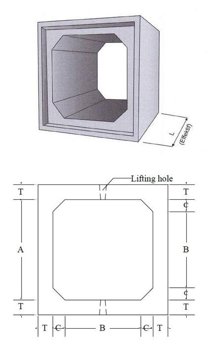 spesifikasi-teknis-harga-box-culvert-precast