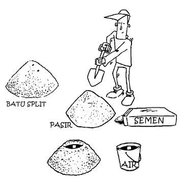 membuat-adukan-secara-manual-dengan-perbandingan-campuran-beton-1-2-3