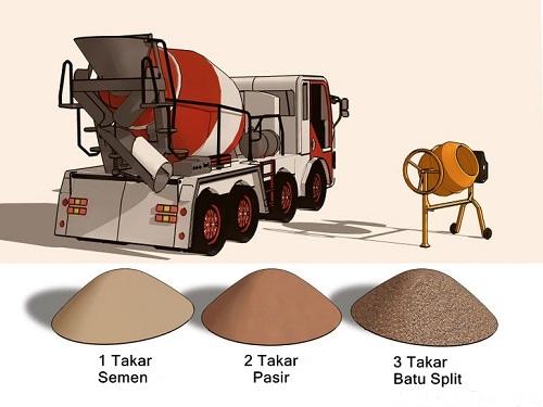 perbandingan-campuran-beton-1-2-3