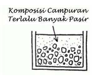 contoh-komposisi-campuran-beton-terlalu-banyak-pasir