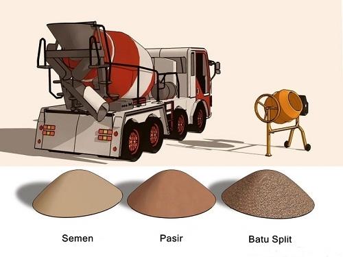 metode-pencampuran-pada-tabel-mutu-beton