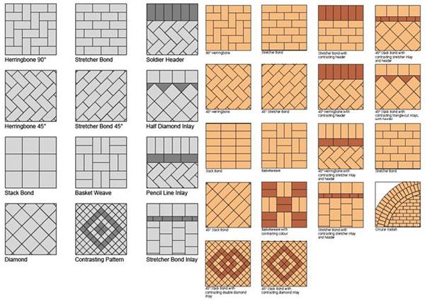 model-pemasangan-paving-block-1