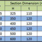 spesifikasi-dimensi-corrugated-sheet-pile