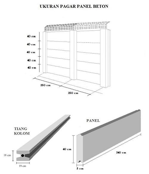 ukuran-pagar-panel-beton-1
