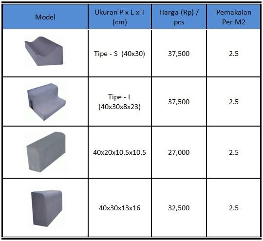 daftar-harga-kanstin-beton