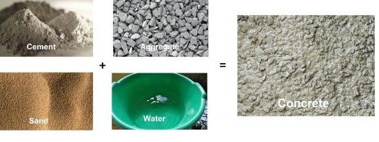 bahan-baku-beton